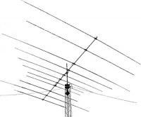 Антенны, мачты, поворотные устройства, анализаторы